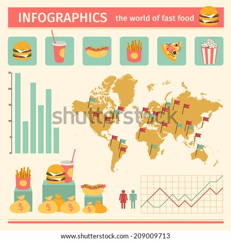 Infographic. Consumption of fast food around the world. Cash costs for various foods. - stock vector