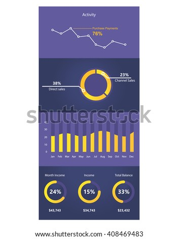 Infographic dashboard template with flat design graphs and charts - stock vector