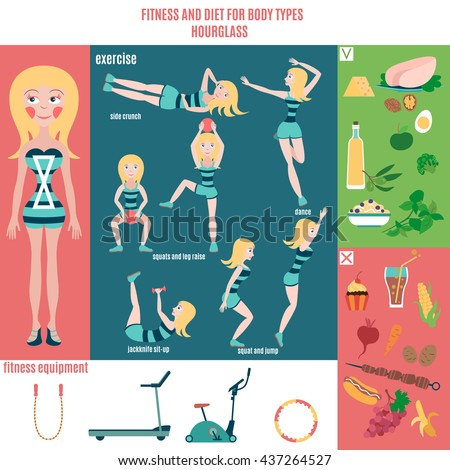 Infographic: fitness and diet for body type of hourglass. Exercises, fitness equipment, useful and harmful products. - stock vector
