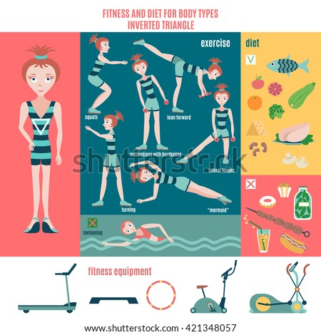 Infographic: fitness and diet for body type of inverted triangle. Exercises, fitness equipment, useful and harmful products. - stock vector