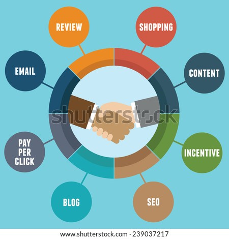 Infographic of affiliate marketing with components - vector illustration - stock vector
