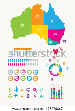 Infographic of Australia with map and icons - stock vector