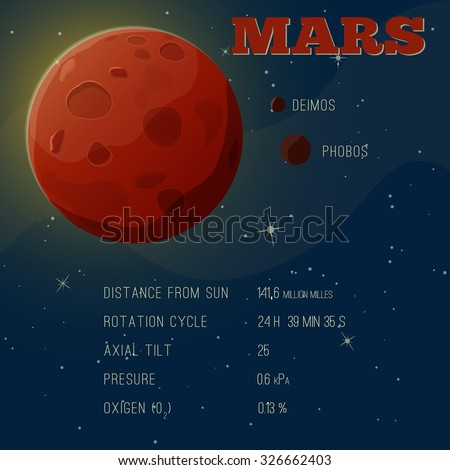 Infographic poster about the planet Mars. Vector illustration - stock vector