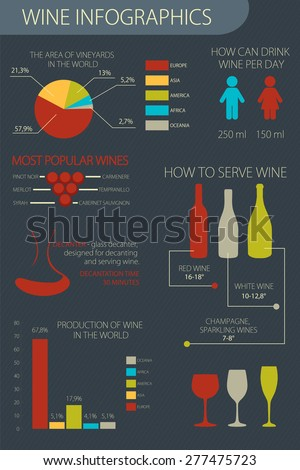 Infographic set. Wine production, making, serve and tasting. Vector illustration for  - stock vector