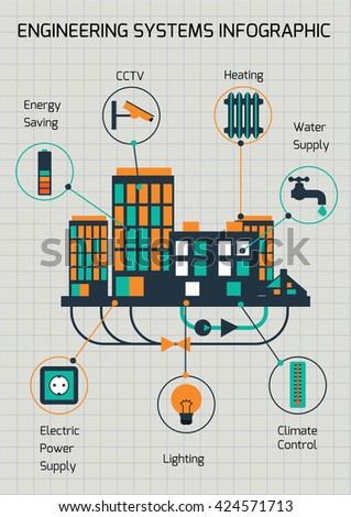 Infographic template. The power supply of town by hydroelectric power station. - stock vector