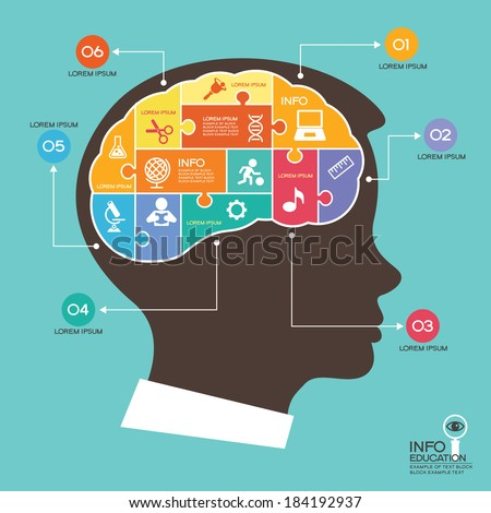 infographic Template with Head puzzle, silhouette of a child head with the brain of the puzzles and education icons. the concept of education of children. the generation of knowledge  - stock vector