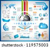 Infographic with Cloud Computing concept - set of paper tags, technology icons, cloud cmputing, graphs, paper tags, arrows, world map and so on. Ideal for statistic data display. - stock vector