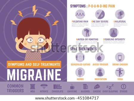 infographics cartoon character about migraine signs and treatment - stock vector