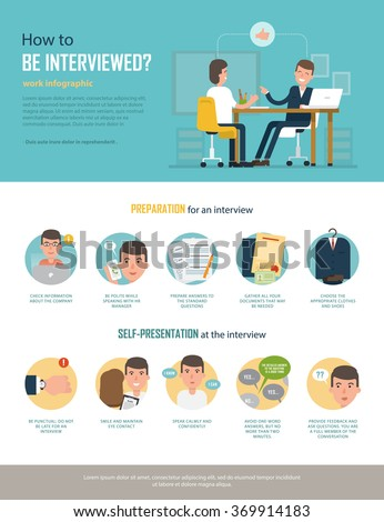 Infographics - how to be interviewed. Preparing for the interview in the company. Self-presentation and self-feeding. Simple instructions with easily editable data. Vector cocept in flat style. - stock vector