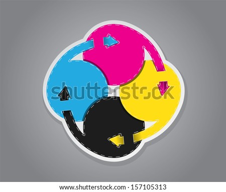infographics icon which contains 4 round cell linked by arrows - stock vector