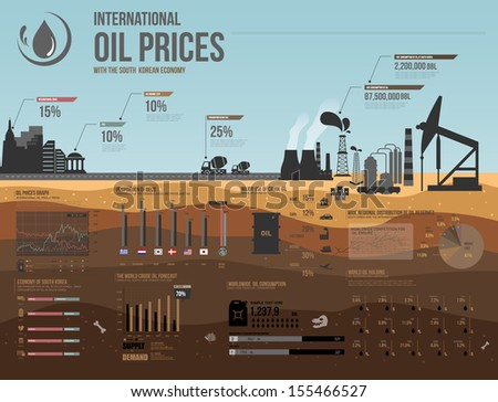 infographics international economy oil price  - stock vector