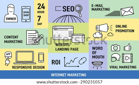 Infographics of Internet Marketing with icons. Digital business concept. - stock vector