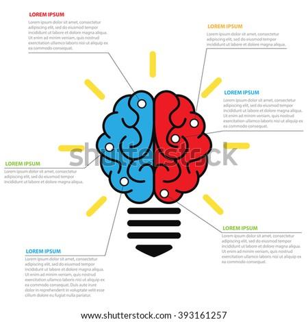 Infographics of the shining brain bulb. - stock vector