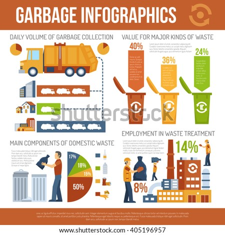 Infographics presentation about garbage collection and waste processing vector illustration - stock vector