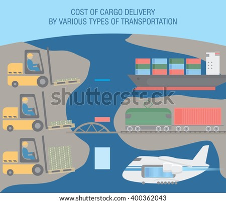 Infographics shipping goods around the world. Compare of the cost of cargo delivery. Ship, train, airplane cargo carriage concept. Different types of vehicles to deliver cargo. Vector illustration - stock vector