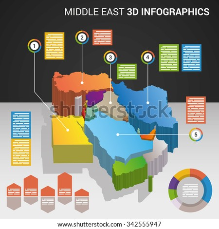 Infographics with the 3D maps of Middle East countries - stock vector