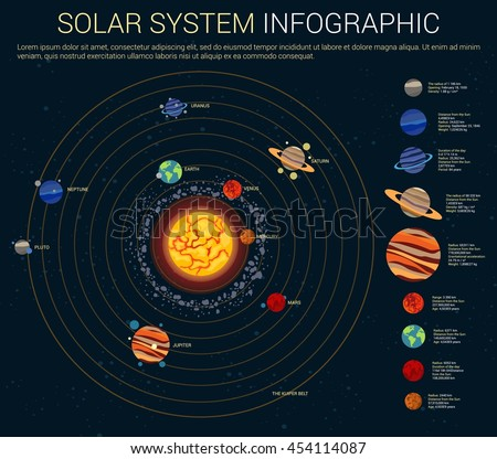 Inner and outer solar system with sun and planets on their orbits - mercury and venus, mars and jupiter, saturn and uranus, neptune and pluto, kuiper and asteroids belts, comets - stock vector
