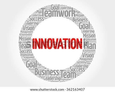 INNOVATION circle word cloud, business concept - stock vector