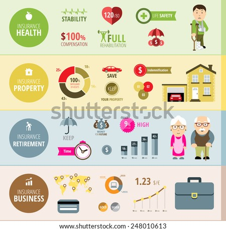 Insurance Infographic. Life insurance, property insurance, retirement and business insurance. Vector illustration - stock vector