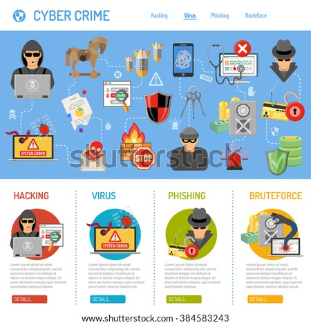 Internet Security and Cyber Crime Concept with Flat Icon Like Hacker, Virus, Spam, Thief. Vector for Flyer, Poster, Web Site and Printing Advertising. - stock vector