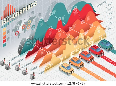 Isometric Infographic  Histogram Set Elements with cars - stock vector