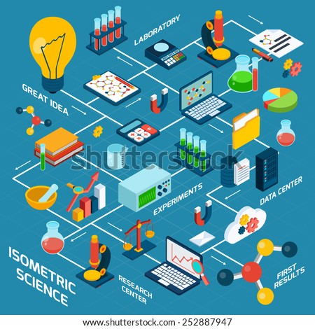 Isometric science concept with laboratory data center experiments research results vector illustration - stock vector