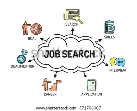 Job Search - Chart with keywords and icons - Sketch - stock vector
