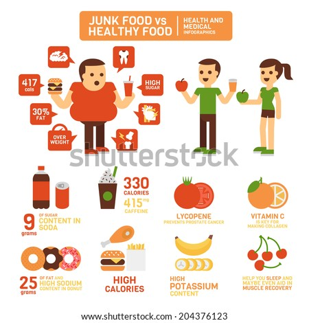 Junk Food and Healthy Food  - stock vector