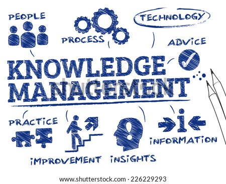 infosys technologies the implementation challenges of knowledge management initiatives For the implementation of  channels initiative - infosys technologies  for environmental management system -infosys technologies .