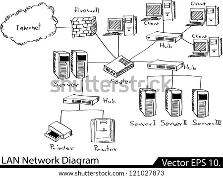 application server architecture diagram application