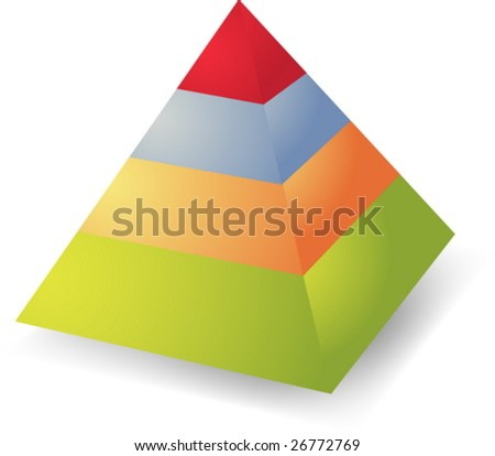 Layered heirarchical pyramid illustration, 3d colored - stock vector
