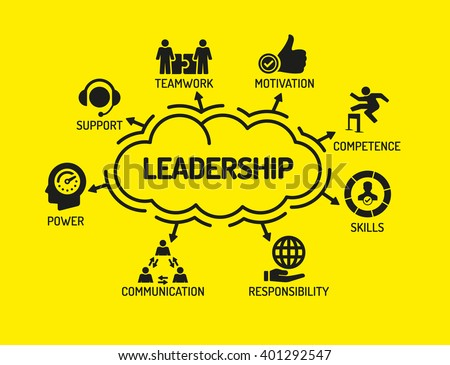 Leadership. Chart with keywords and icons on yellow background - stock vector
