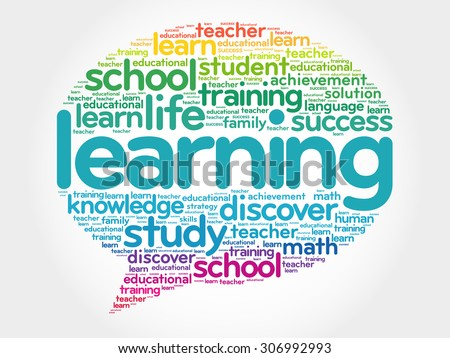 Learning Think Bubble word cloud, business concept - stock vector
