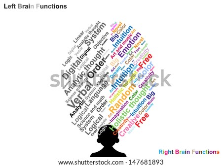 Left and Right brain function illustration - stock vector
