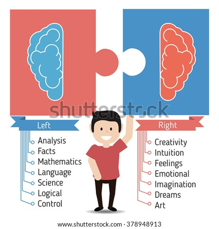 Left and right brain functions concept, analytical and creativity - stock vector