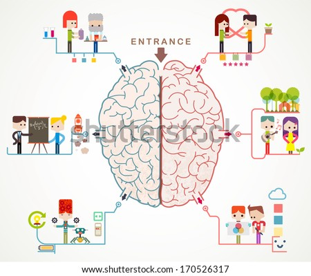 Left and right brain maze with correct path functions,  Cerebral function and analytical thinking concept - stock vector