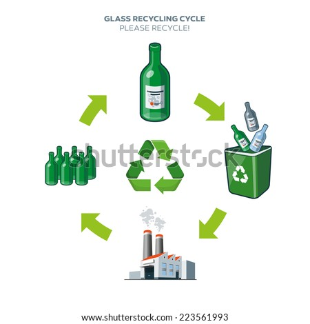 Life cycle of glass bottle recycling simplified scheme illustration in cartoon style  - stock vector