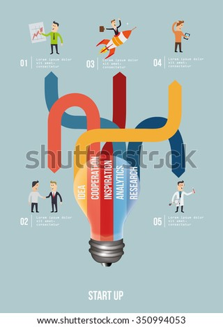 Ligth Bulb with arrows. Start up concept flat vector illustration.. - stock vector