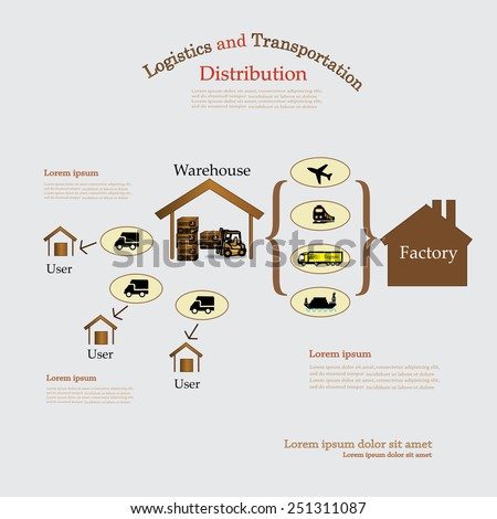 Logistics technology concept,logistics connection.distribution of logistics  - stock vector