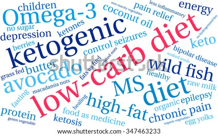 Low Carb Diet word cloud on a white background.  - stock vector