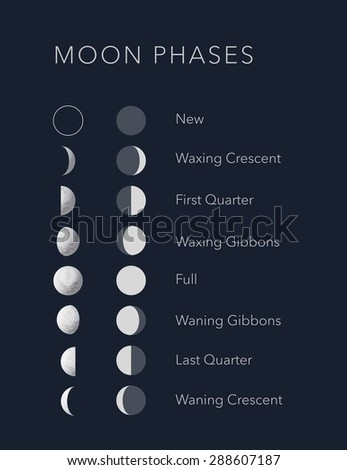 Lunar phases with flat and realistic symbols, vector on blue - stock vector