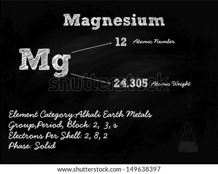 Magnesium Symbol Illustration On Blackboard With Chalk - stock vector