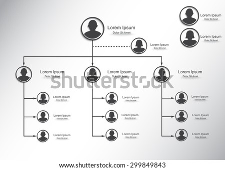Male And Female Symbols with Organizational Chart Infographics, Business Structure Concept, Business Flowchart Work Process, Vector Illustration. - stock vector