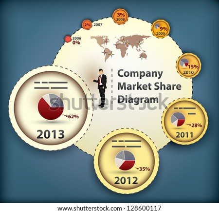 Market Share Diagram with yearly statistics in percentages and additional graph - stock vector