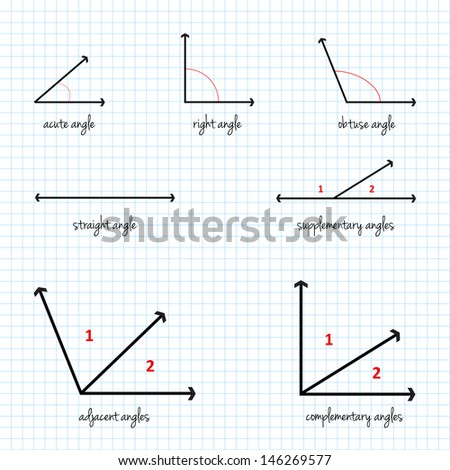 Mathematical Angles Signs - stock vector