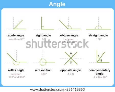 Mathematical Angles Signs - Worksheet for kids - stock vector
