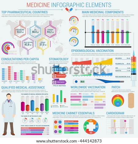 Medical healthcare infographic with world map and doctor or physician, medic, linear and isometric cube, area and test-tube, circle and syringe charts - stock vector