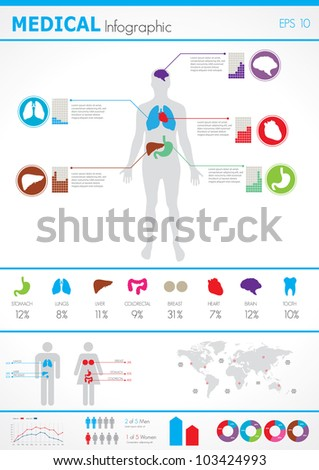 Medical infographics. Human body with internal organs - stock vector