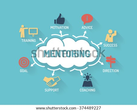 Mentoring. Chart with keywords and icons. Flat Design - stock vector