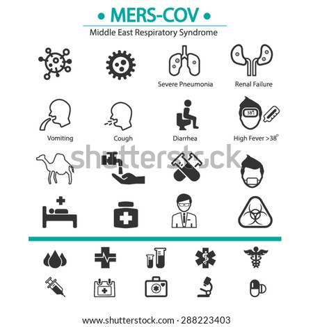 MERS (Middle East Respiratory Syndrome) icons,Vector - stock vector